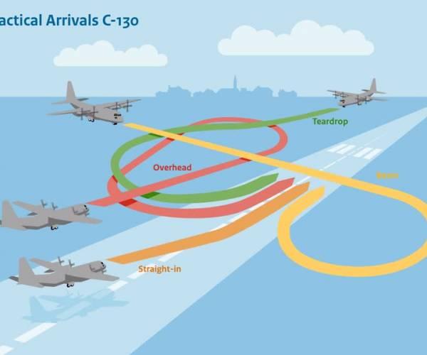 Avondvluchten Hercules C-130